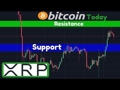 Bullish Pumps!!   Ripple (XRP) Amazing Bull-Run A Sign Of The Crypto Reversal?