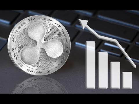 Ripple News! XRP Extends Gains As Anticipation Fuels Rally