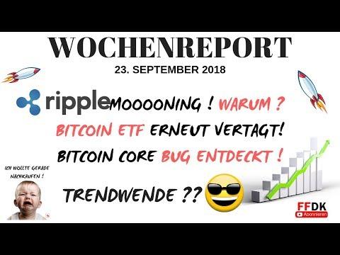 😱BITCOIN BUG ! 🚀🚀🚀Ripple XRP Mooooning- Was ist da los? Bitcoin ETF erneut vertagt- Krypto deutsch