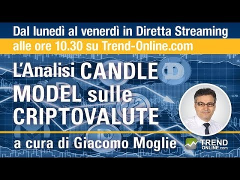 Bitcoin, Ethereum, Ripple, Iota: ancora turbolenze