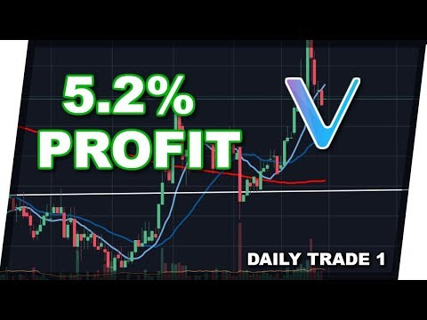 How To Make Money Day Trading Cryptocurrency | Daily Trade #1