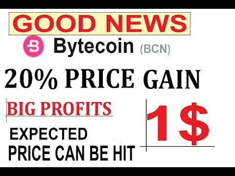 BYTE COIN (BCN) PRICE UPDATE  & 15 % PRICE MOVING UP | BIG PROFITS SOON   #BCN  #DOGE