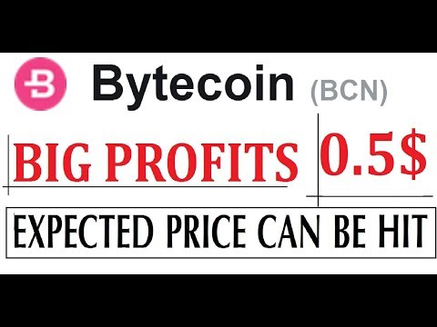 BYTE COIN (BCN) PRICE UPDATE  4 % PRICE DROP |  EXPECTED PRICE CAN BE HIT 0.5 $  SOON  #BCN