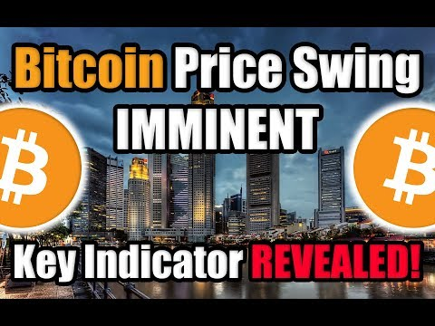 Huge Bitcoin price swing IMMINENT – key volatility indicator REVEALED!! [Crypotcurrency News]