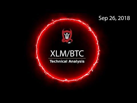 Stellar Lumen Technical Analysis (XLM/BTC) : Got a Favorite Setup..?  [09.26.2018]