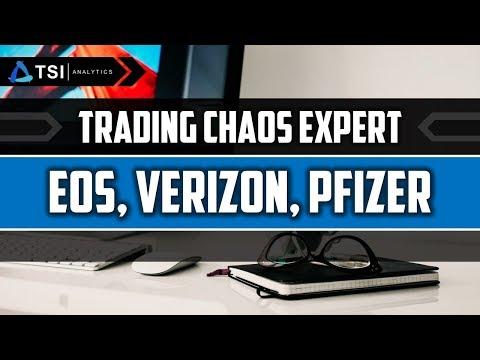 Торговые рекомендации: EOS, VERIZON, PRIZER | Прогноз криптовалют