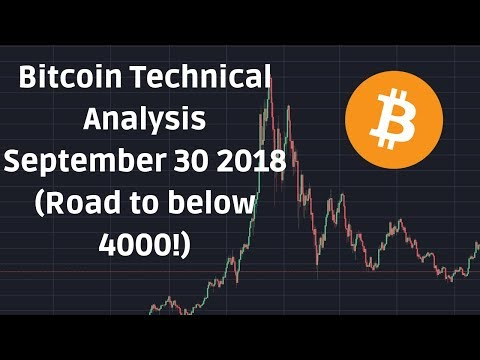 Bitcoin Price Technical Analysis September 30 2018
