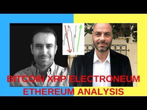 Bitcoin, Electroneum, XRP & ETH Analysis – Kay Khemani & Amir Ness