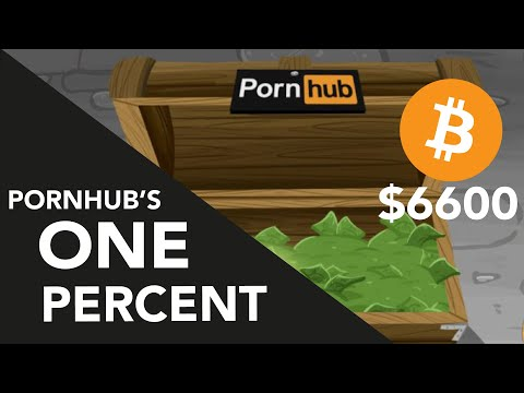 Crypto Morning Update – Pornhub's One Percent, Blockchain Island, Sia Coin Obelisk Fork – BTC $6600