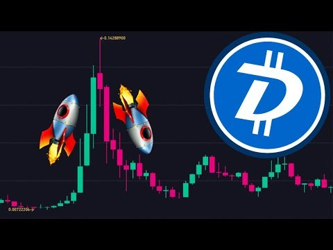 DigiByte(DGB) Price Chart Projection And Analysis