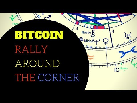 BITCOIN RALLY AROUND THE CORNER; GOLD RALLY STARTED, STOCK MARKET WILL COLLAPSE