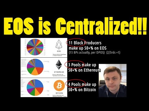 EOS is Centralized!! (Let's take a look at this)