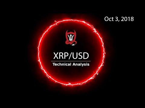 Ripple Technical Analysis (XRP/USD) : Don't Let the Hopium Blur your Vision  [10.03.2018]