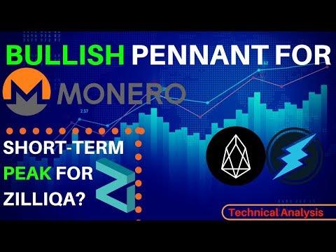 Bullish Pennant For Monero & Short Term Peak For Zilliqa? + (ETN & EOS) – Technical Analysis