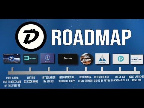 DGB Awareness Team Official Roadmap Q2-Q4 2018