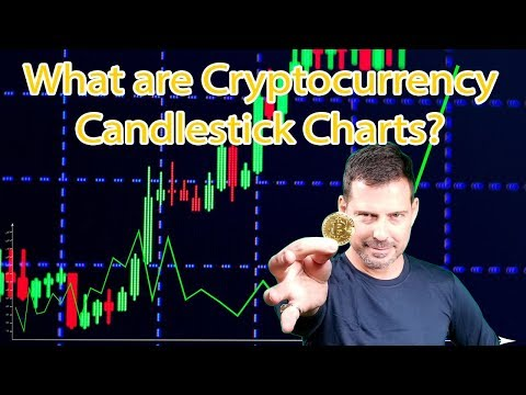 What Are Cryptocurrency Candlestick Charts?