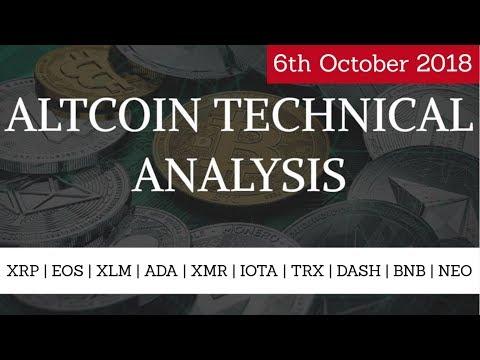 Altcoin Technical Analysis   XRP EOS XLM ADA XMR IOTA TRX DASH BNB NEO
