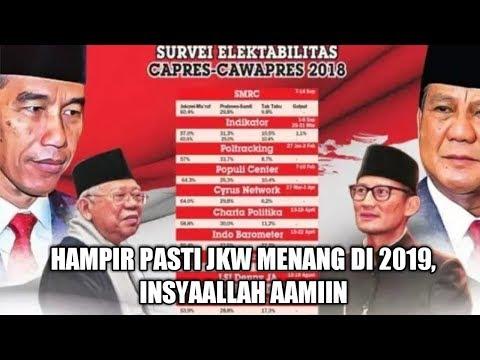 Pengamat: Kalau Tak ada Kibulan yg lbih Dahsyat dipercaya oleh Orng oon, Hampir pasti Jokowi Menang