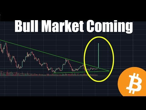 BREAK OUT Imminent – Bull Market Coming  – Daily Bitcoin and Cryptocurrency News