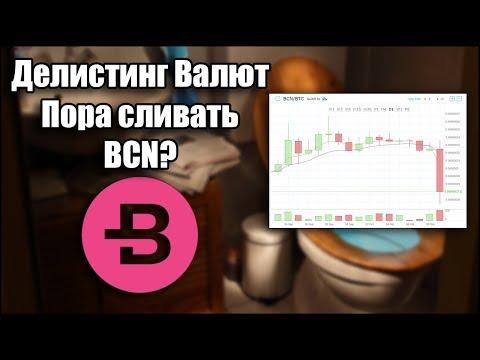 Делистинг валют Пора сливать BCN?