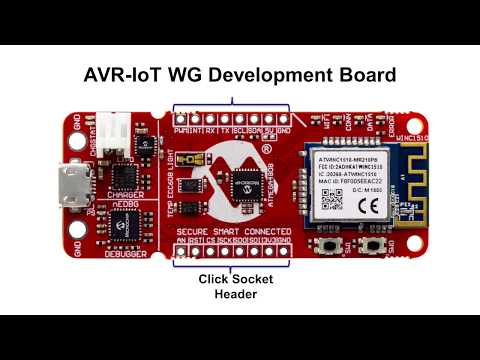 AVR IoT WG Development Board Introduction