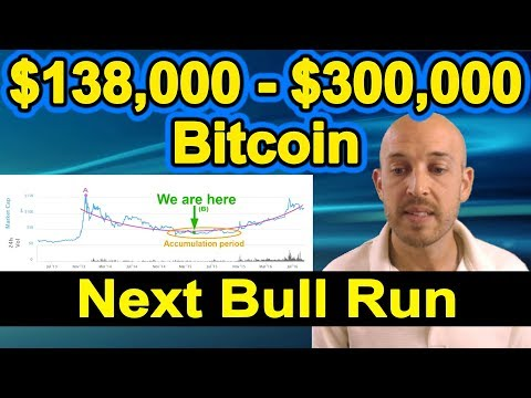 $138,000 – $300,000 Bitcoin during the next bull run.