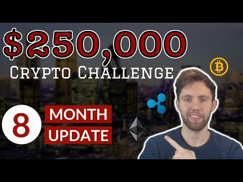 $250k Cryptocurrency Investing Challenge | +116% Profit | Month 8