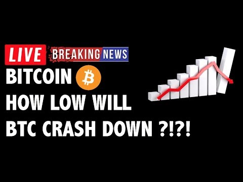 How Low Will Bitcoin (BTC) Crash Down?! – Crypto Market Technical Analysis & Cryptocurrency News