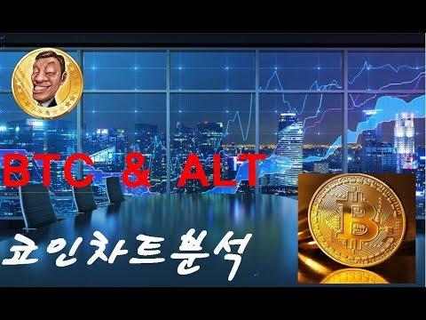 BTC & ALT Coin Cryptocurrency Chart analysis- 차트분석 합니다 ~!!…..비트코인/차트분석/알트코인/ICO/부동산