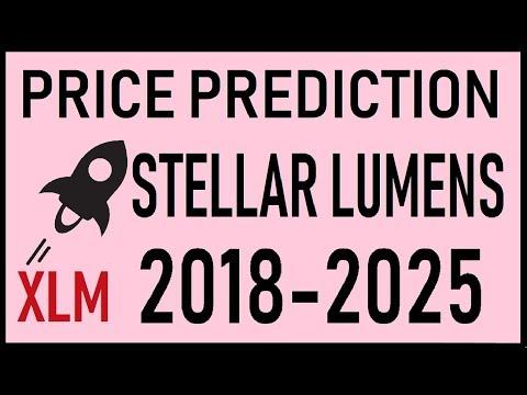 STELLAR LUMENS [XLM] REAL PRICE PREDICTION  2018-2025⚡BEST CRYPTO INVESTMENT⚡$$$