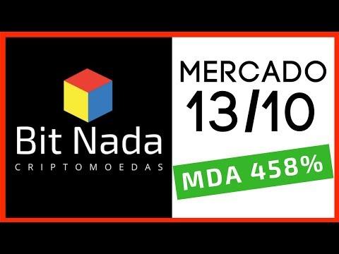 Mercado de Cripto! 13/10 MDA 458% de alta! / EOS / XRP