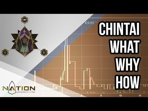 CHINTAI | EOS Leasing Platform | What, Why, How