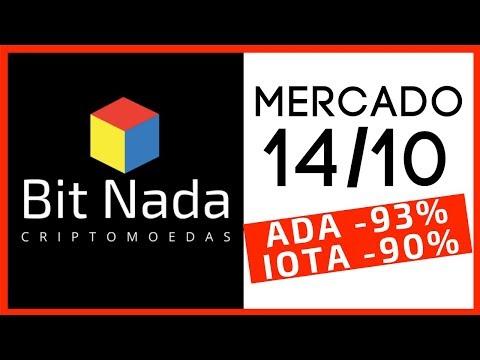 Mercado de Cripto! 14/10 ADA -93% / IOTA -90% / MDA +580% / MOD +140%
