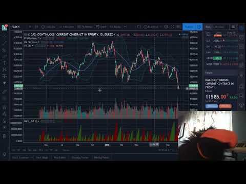 Przegląd Rynków  Bitcoin DAX Gold i Kiełbasa Wyborcza