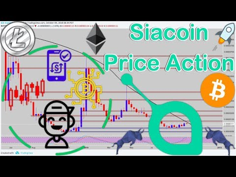 Siacoin (SC/BTC) + BTC/ETH/LTC Technical Analysis!
