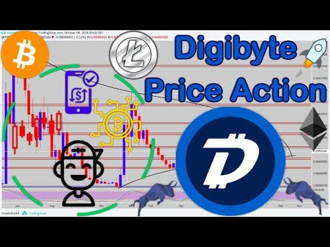 Digibyte (DGB/BTC) + BTC/ETH/LTC Technical Analysis!
