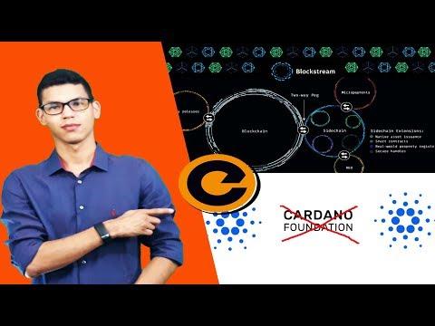 Notícias Análise: SWAP VIU – Sidechain Bitcoin – Demissão Cardano Foundation – China Cria Cripto
