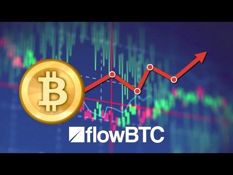 📈 Análise Bitcoin [BTC/USD] – 17/10/2018