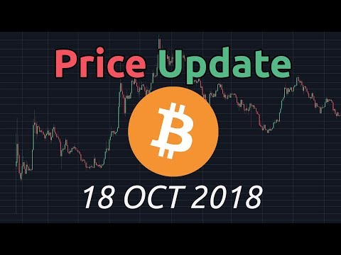 Bitcoin BTCUSD Technical analysis (all time-frames) 18 Oct 2018