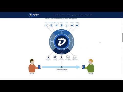 What is Digibyte? Should You invest?