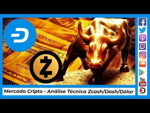 Mercado Cripto – Análise Técnica ZCASH/DASH/DOLAR  – Dash Dinheiro Digital