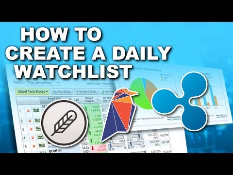 How To Create The BEST Watchlist DAILY For Cryptocurrency Traders
