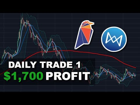 How I Made $1,700 PROFIT In 4 Hours Day Trading Cryptocurrency | Daily Trade #1