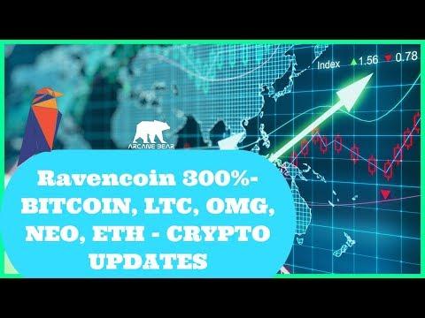 Ravencoin up 300% – BITCOIN, Litecoin, OMG, NEO CRYPTO MARKET UPDATES (Arcane Bear)