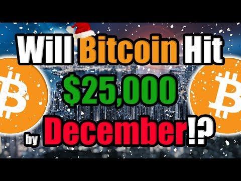 "ANNOUNCEMENT: Bakkt Launching December 12th! ⛄ Plus ""Institutional Herd"" Starting to Enter Crypto!"