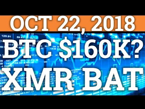 BEST + WORSE CASE FOR BITCOIN BTC! $160k or $1MILLION? MONERO XMR PRICE + CRYPTOCURRENCY NEWS 2018
