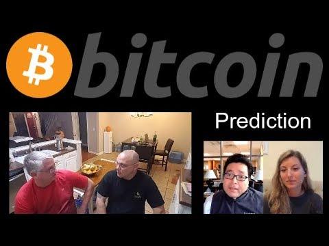 Bitcoin & EOS Ripe For Violent Move Upward
