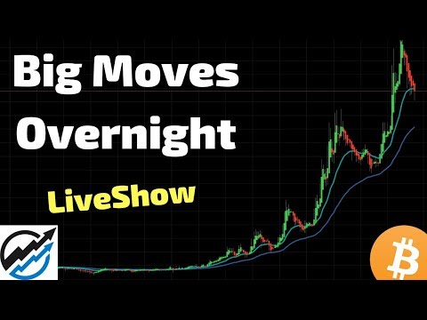 Top Cryptocurrency Movers Overnight – Thursday Oct 25