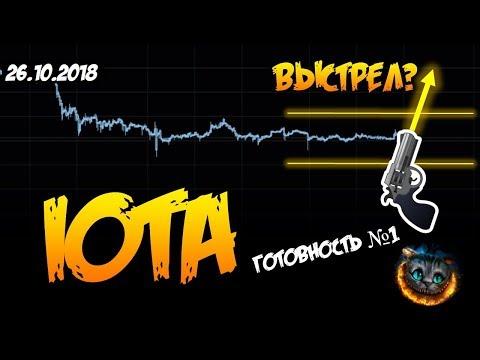 IOTA — готовность номер один! Прогноз на Tron(TRX), Stellar(Lumen), Zilliqa(ZIL)