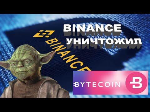 Bytecoin делистинг. Падение Bytecoin